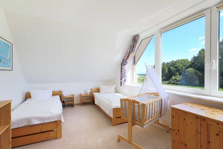Baltic Sea Room No. 32