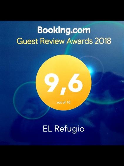 Rating 2018