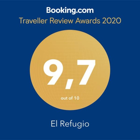 Guests ratings 2020